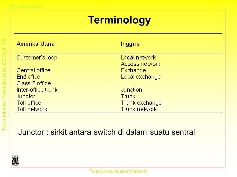 Tutun Juhana – Telematics Lab. EE Dept. ITB Pendahuluan Telecommunication Network Terminology Junctor : sirkit antara switch di dalam suatu sentral