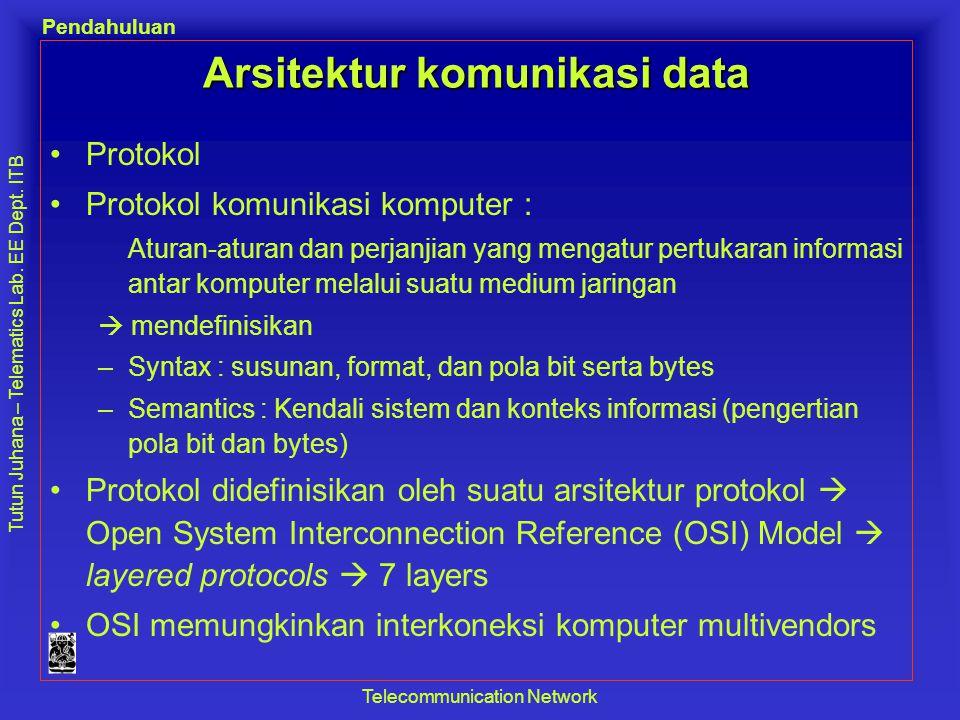 Tutun Juhana – Telematics Lab. EE Dept. ITB Pendahuluan Telecommunication Network Arsitektur komunikasi data •Protokol •Protokol komunikasi komputer :