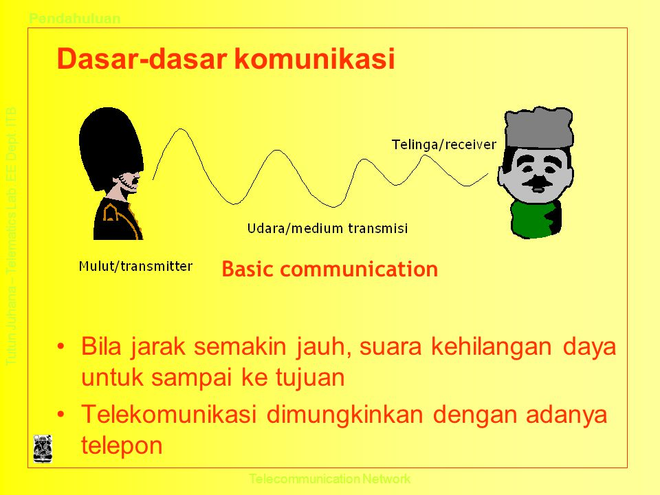 Tutun Juhana – Telematics Lab. EE Dept. ITB Pendahuluan Telecommunication Network Dasar-dasar komunikasi •Bila jarak semakin jauh, suara kehilangan da