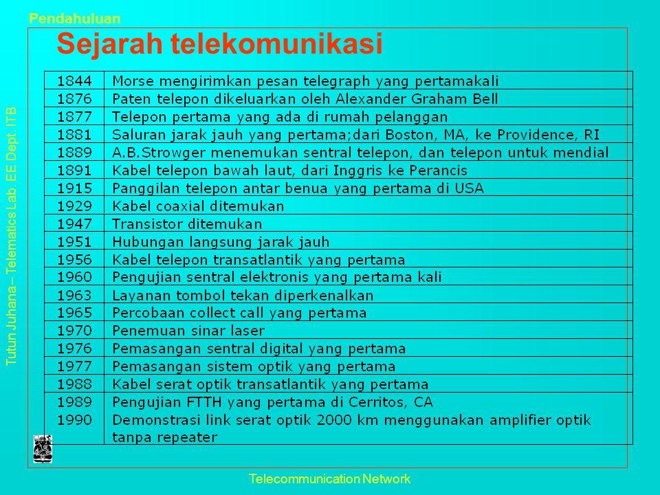 Tutun Juhana – Telematics Lab. EE Dept. ITB Pendahuluan Telecommunication Network Sejarah telekomunikasi