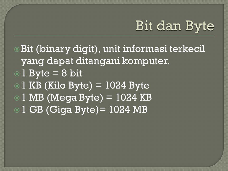  Bit (binary digit), unit informasi terkecil yang dapat ditangani komputer.