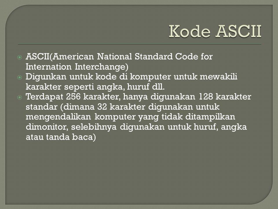  ASCII(American National Standard Code for Internation Interchange)  Digunkan untuk kode di komputer untuk mewakili karakter seperti angka, huruf dll.
