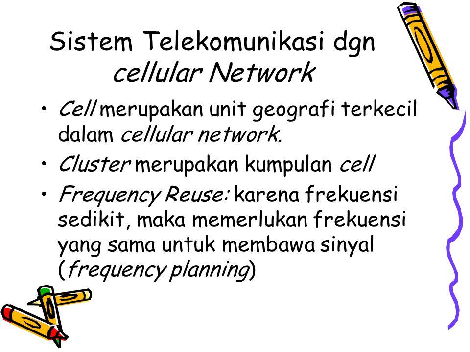 Sistem Telekomunikasi dgn cellular Network •Cell merupakan unit geografi terkecil dalam cellular network.