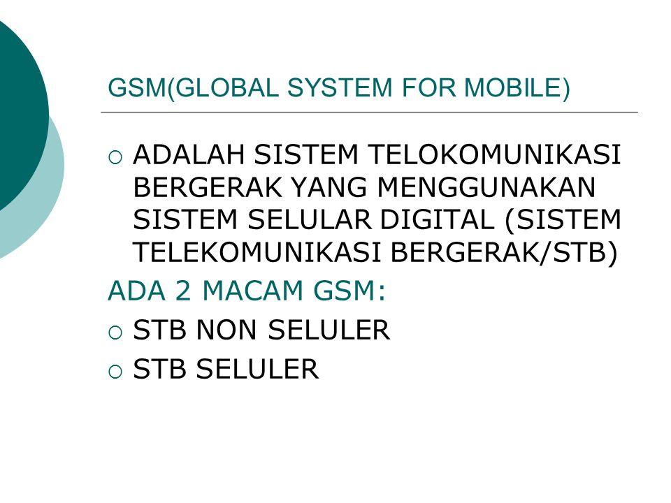 GSM(GLOBAL SYSTEM FOR MOBILE)  ADALAH SISTEM TELOKOMUNIKASI BERGERAK YANG MENGGUNAKAN SISTEM SELULAR DIGITAL (SISTEM TELEKOMUNIKASI BERGERAK/STB) ADA 2 MACAM GSM:  STB NON SELULER  STB SELULER