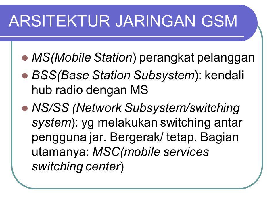 ARSITEKTUR JARINGAN GSM  MS(Mobile Station) perangkat pelanggan  BSS(Base Station Subsystem): kendali hub radio dengan MS  NS/SS (Network Subsystem/switching system): yg melakukan switching antar pengguna jar.