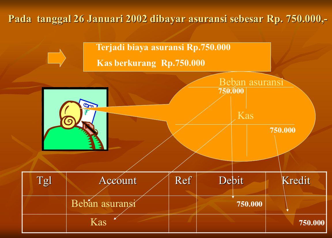 Pada tanggal 26 Januari 2002 dibayar asuransi sebesar Rp. 750.000,- Beban asuransi KasTglAccountRefDebitKredit Terjadi biaya asuransi Rp.750.000 Kas b