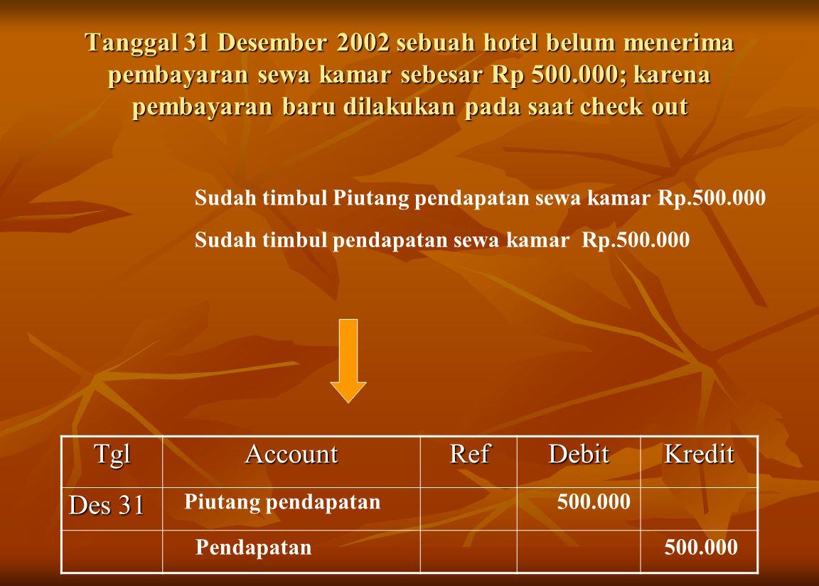 Tanggal 31 Desember 2002 sebuah hotel belum menerima pembayaran sewa kamar sebesar Rp 500.000; karena pembayaran baru dilakukan pada saat check out Su
