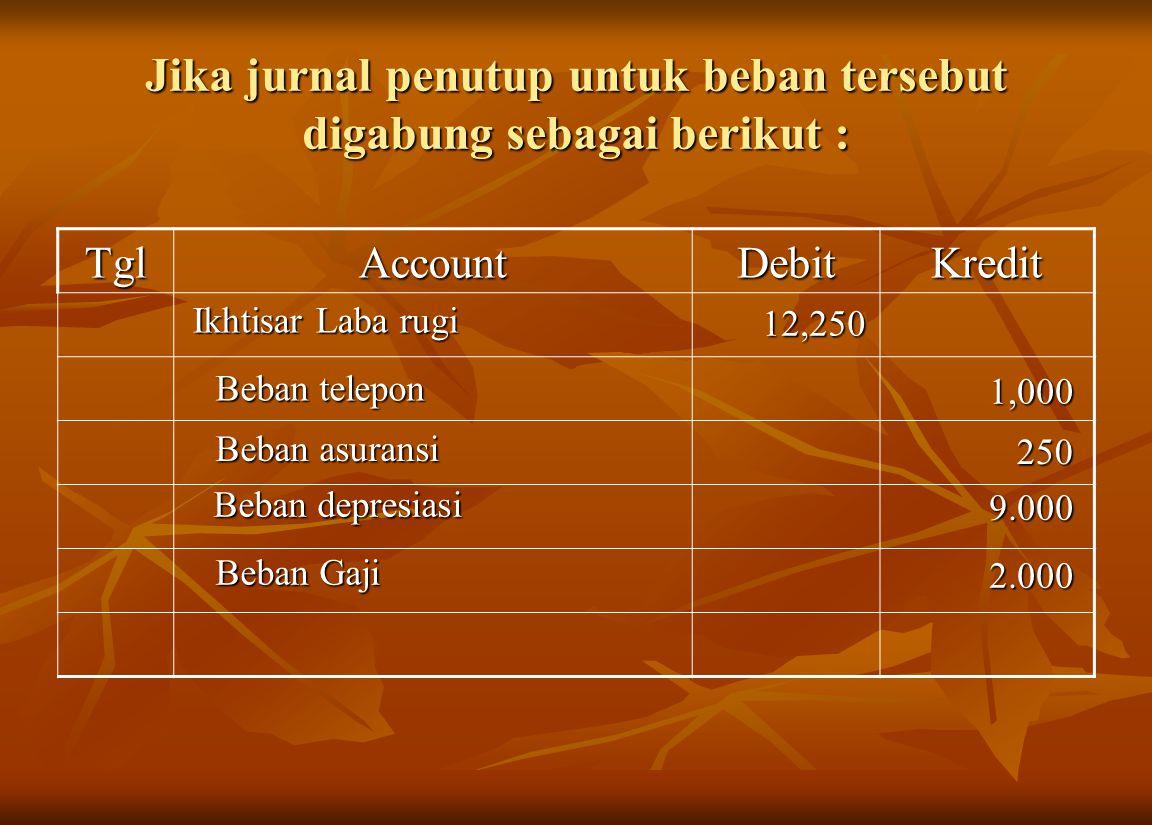 Jika jurnal penutup untuk beban tersebut digabung sebagai berikut : TglAccountDebitKredit Ikhtisar Laba rugi 12,250 Beban telepon 1,000 Beban asuransi