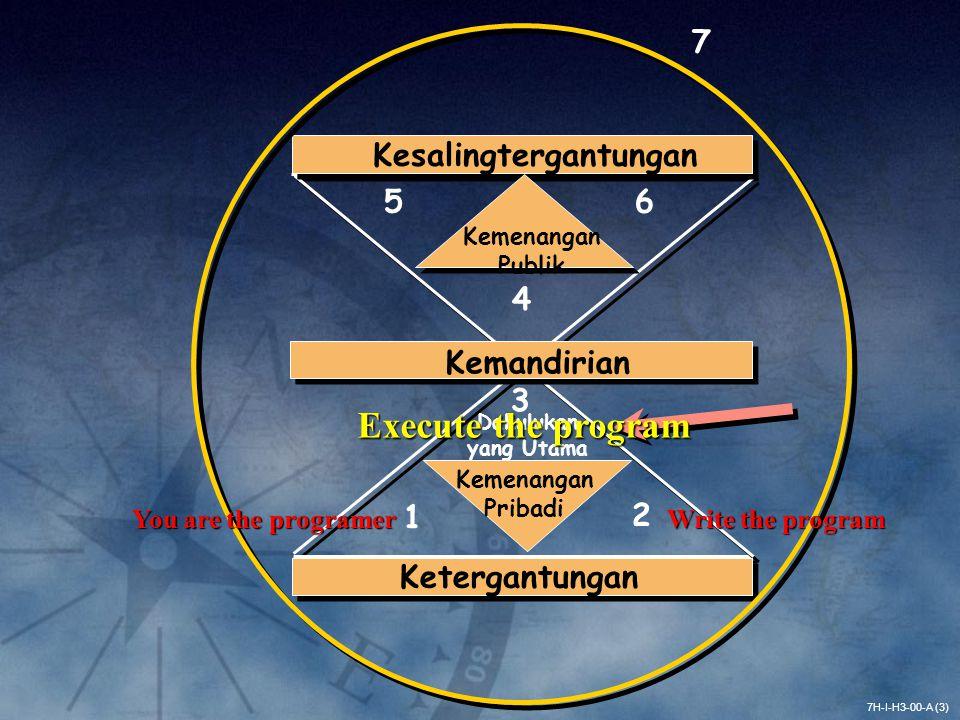 DAHULUKAN YANG UTAMA Mengatur kehidupan / waktu berdasarkan hal-hal yang penting. 7H-I-H3-00-B (4)