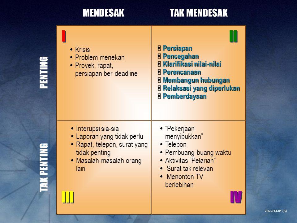 Penjadwalan Tradisional 7H-I-H3-03 (7) SenSelRabKamJumSabMin III IV I I I III IV III I II