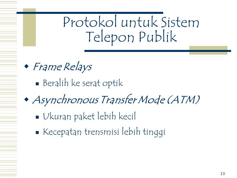 10 Protokol untuk Sistem Telepon Publik  Frame Relays  Beralih ke serat optik  Asynchronous Transfer Mode (ATM)  Ukuran paket lebih kecil  Kecepa