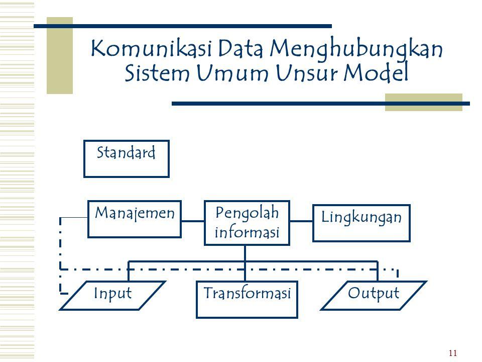 11 Komunikasi Data Menghubungkan Sistem Umum Unsur Model Standard Manajemen Transformasi Lingkungan Pengolah informasi InputOutput