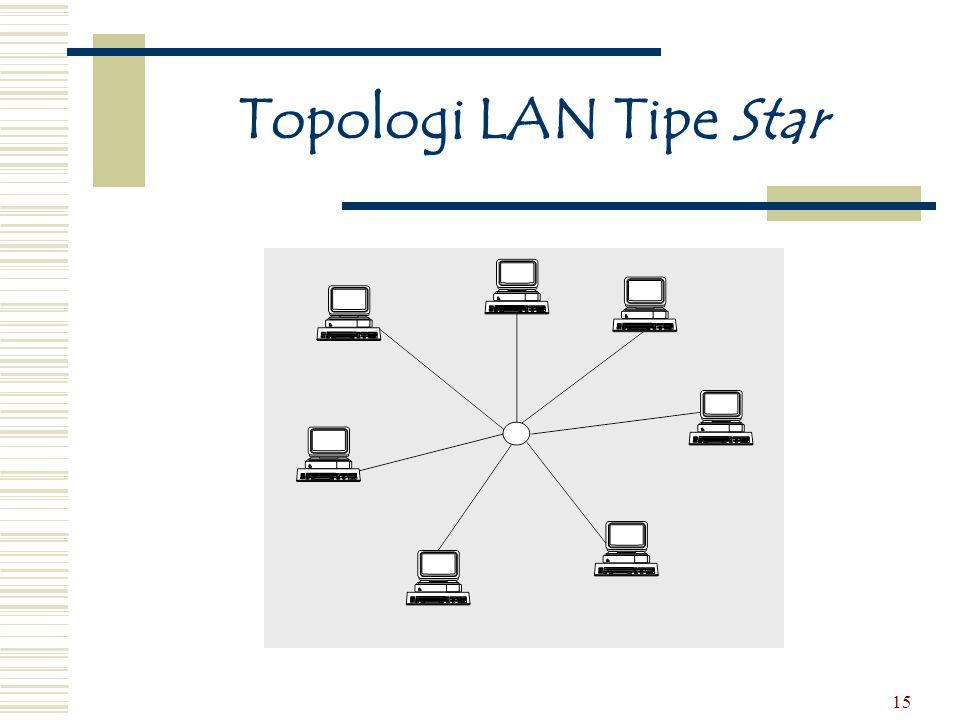 15 Topologi LAN Tipe Star