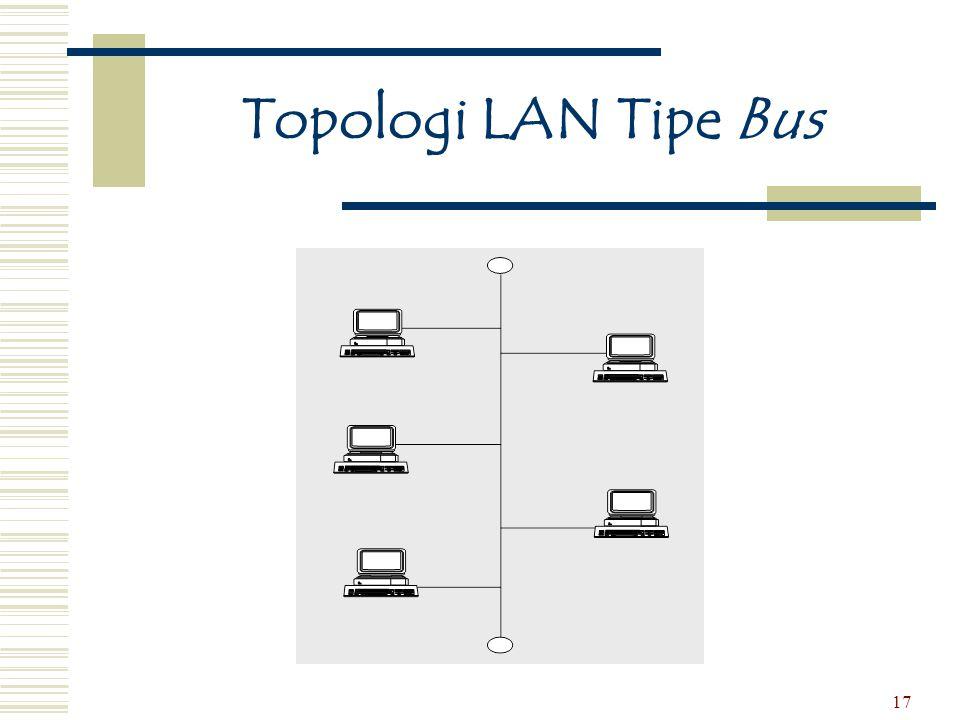 17 Topologi LAN Tipe Bus