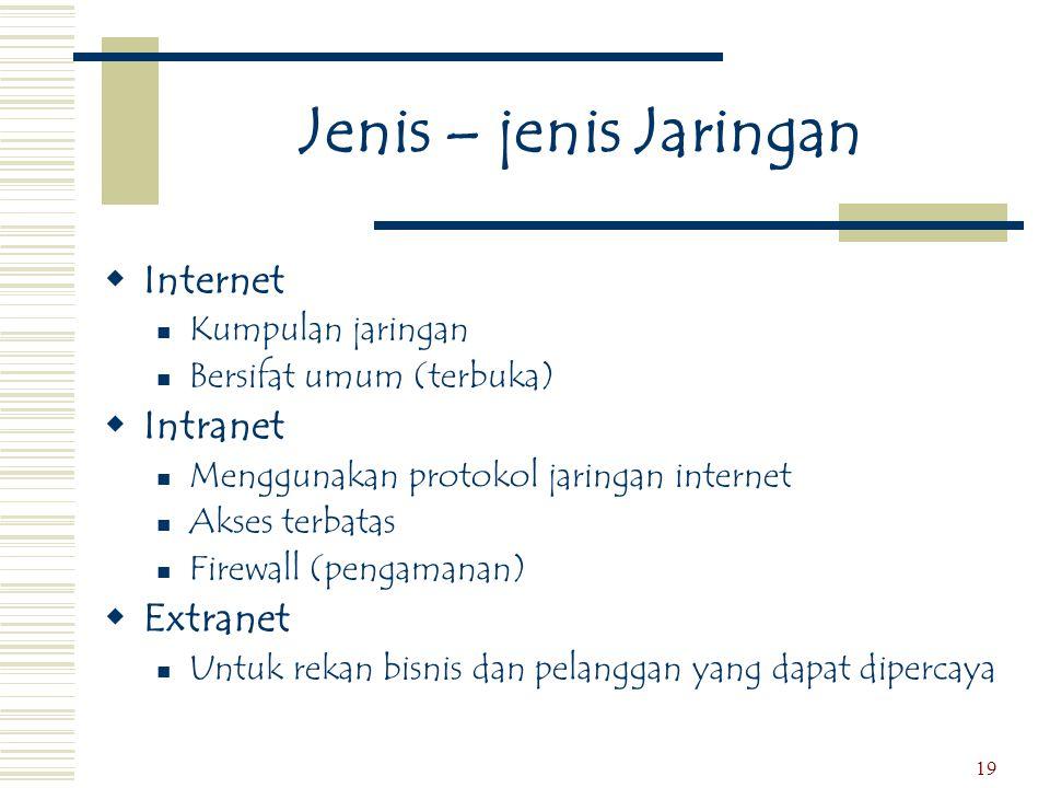 19 Jenis – jenis Jaringan  Internet  Kumpulan jaringan  Bersifat umum (terbuka)  Intranet  Menggunakan protokol jaringan internet  Akses terbata