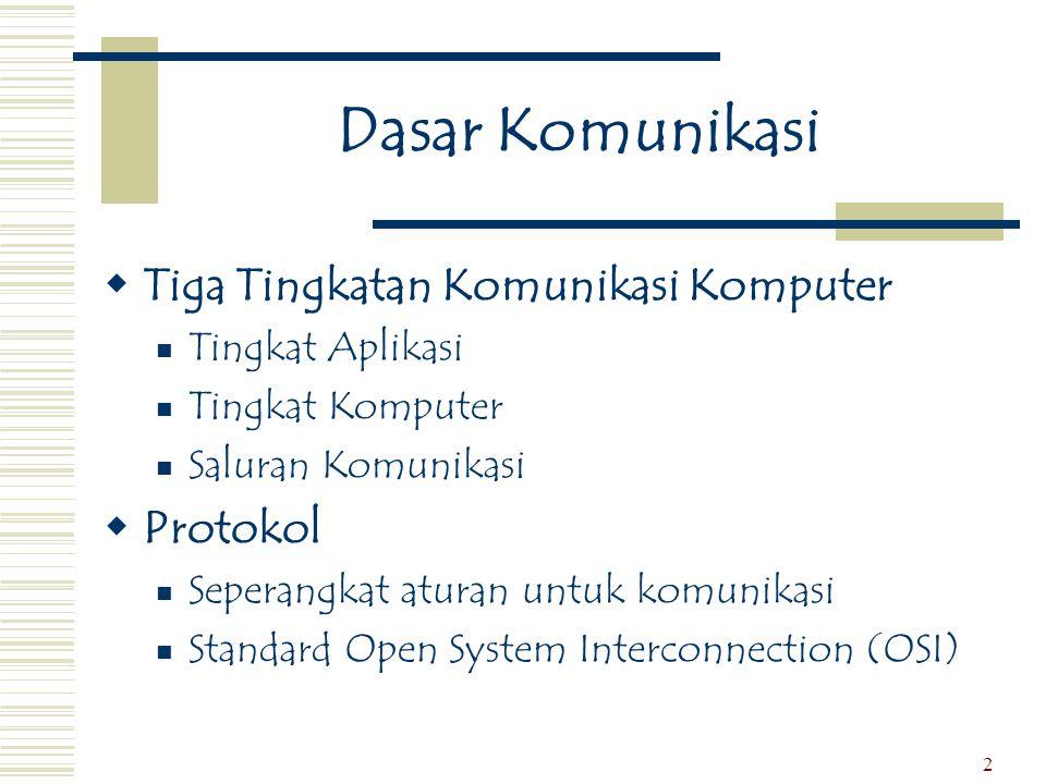 2 Dasar Komunikasi  Tiga Tingkatan Komunikasi Komputer  Tingkat Aplikasi  Tingkat Komputer  Saluran Komunikasi  Protokol  Seperangkat aturan unt