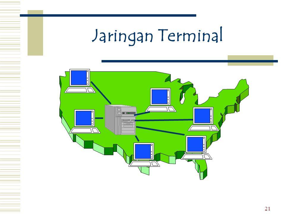 21 Jaringan Terminal