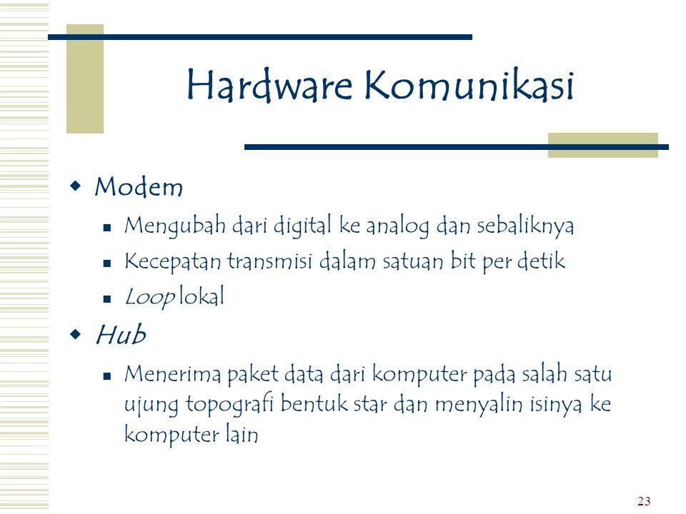 23 Hardware Komunikasi  Modem  Mengubah dari digital ke analog dan sebaliknya  Kecepatan transmisi dalam satuan bit per detik  Loop lokal  Hub 