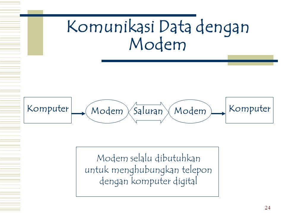24 Komunikasi Data dengan Modem Komputer Modem Saluran Modem selalu dibutuhkan untuk menghubungkan telepon dengan komputer digital