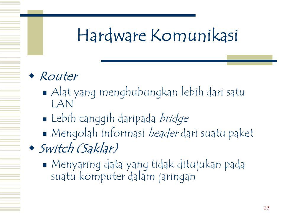 25 Hardware Komunikasi  Router  Alat yang menghubungkan lebih dari satu LAN  Lebih canggih daripada bridge  Mengolah informasi header dari suatu p