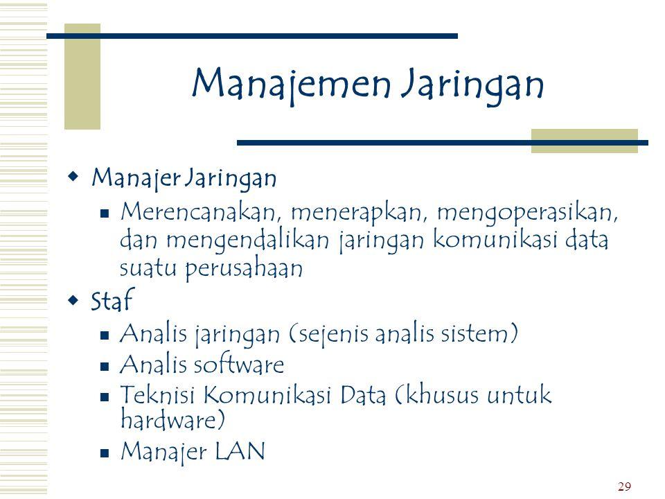 29 Manajemen Jaringan  Manajer Jaringan  Merencanakan, menerapkan, mengoperasikan, dan mengendalikan jaringan komunikasi data suatu perusahaan  Sta