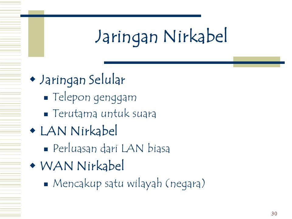 30 Jaringan Nirkabel  Jaringan Selular  Telepon genggam  Terutama untuk suara  LAN Nirkabel  Perluasan dari LAN biasa  WAN Nirkabel  Mencakup s