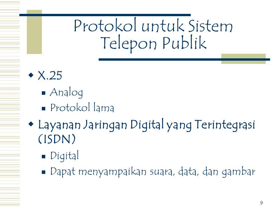 9 Protokol untuk Sistem Telepon Publik  X.25  Analog  Protokol lama  Layanan Jaringan Digital yang Terintegrasi (ISDN)  Digital  Dapat menyampai