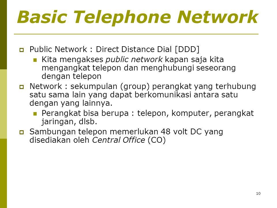 10 Basic Telephone Network  Public Network : Direct Distance Dial [DDD]  Kita mengakses public network kapan saja kita mengangkat telepon dan menghu