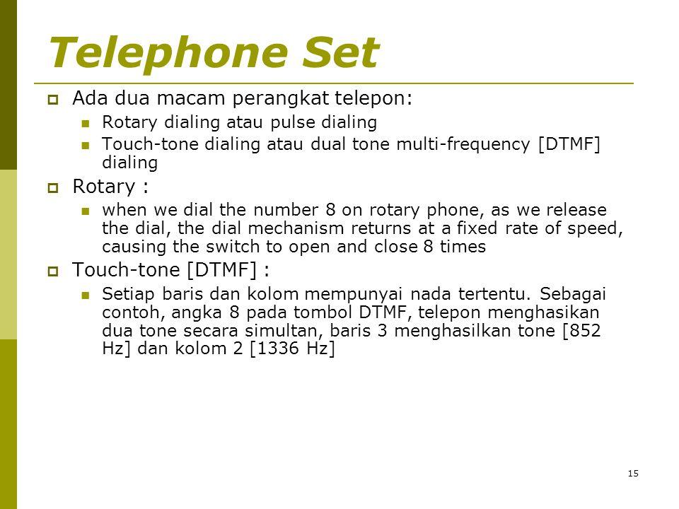 15 Telephone Set  Ada dua macam perangkat telepon:  Rotary dialing atau pulse dialing  Touch-tone dialing atau dual tone multi-frequency [DTMF] dia