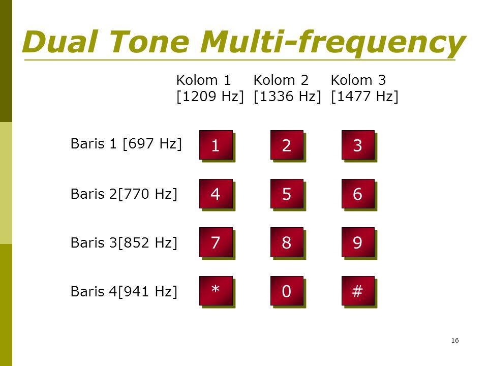 16 Dual Tone Multi-frequency 1 1 2 2 3 3 4 4 5 5 6 6 7 7 8 8 9 9 # # 0 0 * * Baris 1 [697 Hz] Baris 2[770 Hz] Baris 3[852 Hz] Baris 4[941 Hz] Kolom 1