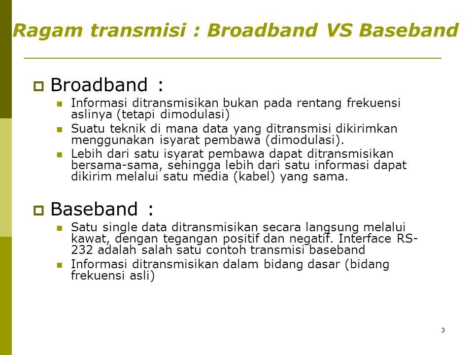 4 Modulasi  Ketika data (atau isyarat lain) dikirim ke tempat yang lain, data tsb dimodulasi dengan frekuensi pembawa (broadband)  Jenis-jenis modulasi  Amplitude Modulation (AM) dan/atau Amplitude Shift Keying (ASK)  Frequency Modulation (FM) dan/atau Frequency Shift Keying (FSK)  Phase Modulation (PM) dan/atau Phase Shift Keying (PSK)  Kombinasi ASK dan PSK  Untuk pengiriman secara baseband, suara dikirim dengan teknik  Pulse Code Modulation (PCM)