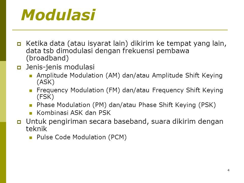 4 Modulasi  Ketika data (atau isyarat lain) dikirim ke tempat yang lain, data tsb dimodulasi dengan frekuensi pembawa (broadband)  Jenis-jenis modul