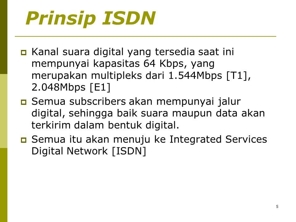 5 Prinsip ISDN  Kanal suara digital yang tersedia saat ini mempunyai kapasitas 64 Kbps, yang merupakan multipleks dari 1.544Mbps [T1], 2.048Mbps [E1]