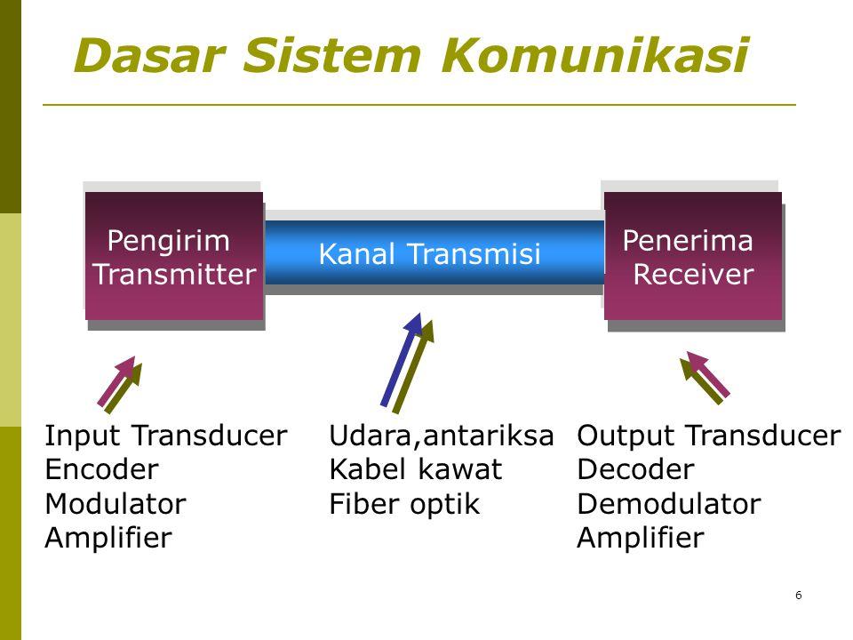 6 Dasar Sistem Komunikasi Penerima Receiver Kanal Transmisi Pengirim Transmitter Input Transducer Encoder Modulator Amplifier Udara,antariksa Kabel ka