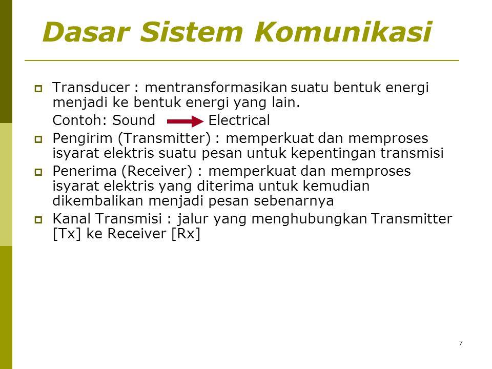 7 Dasar Sistem Komunikasi  Transducer : mentransformasikan suatu bentuk energi menjadi ke bentuk energi yang lain. Contoh: Sound Electrical  Pengiri