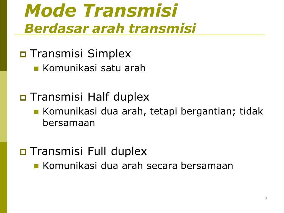 8 Mode Transmisi Berdasar arah transmisi  Transmisi Simplex  Komunikasi satu arah  Transmisi Half duplex  Komunikasi dua arah, tetapi bergantian;