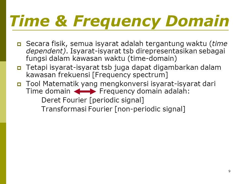 9 Time & Frequency Domain  Secara fisik, semua isyarat adalah tergantung waktu (time dependent). Isyarat-isyarat tsb direpresentasikan sebagai fungsi