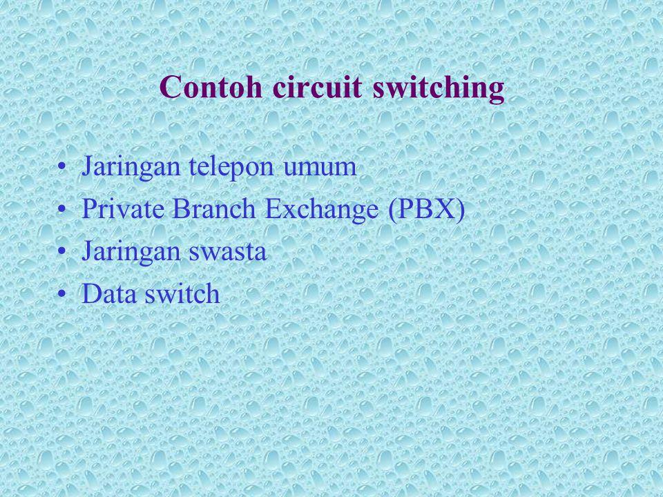 Contoh circuit switching •Jaringan telepon umum •Private Branch Exchange (PBX) •Jaringan swasta •Data switch