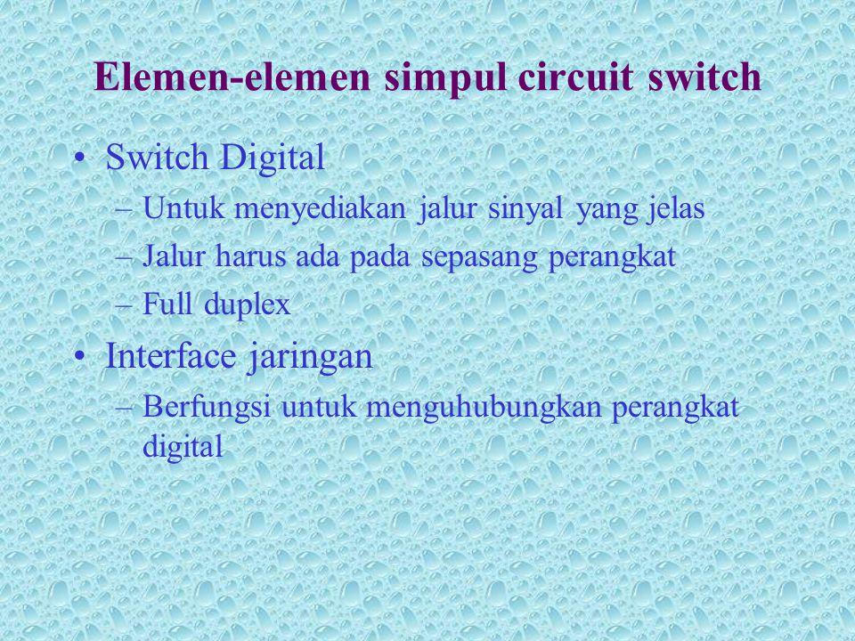 Elemen-elemen simpul circuit switch •Switch Digital –Untuk menyediakan jalur sinyal yang jelas –Jalur harus ada pada sepasang perangkat –Full duplex •