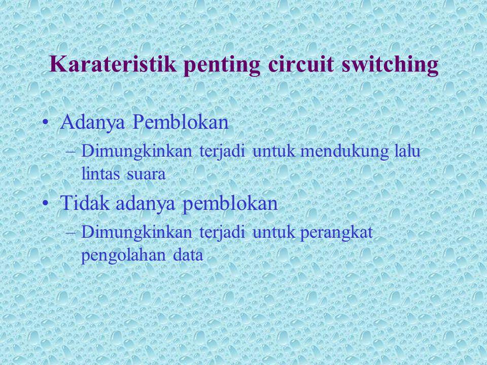 Karateristik penting circuit switching •Adanya Pemblokan –Dimungkinkan terjadi untuk mendukung lalu lintas suara •Tidak adanya pemblokan –Dimungkinkan