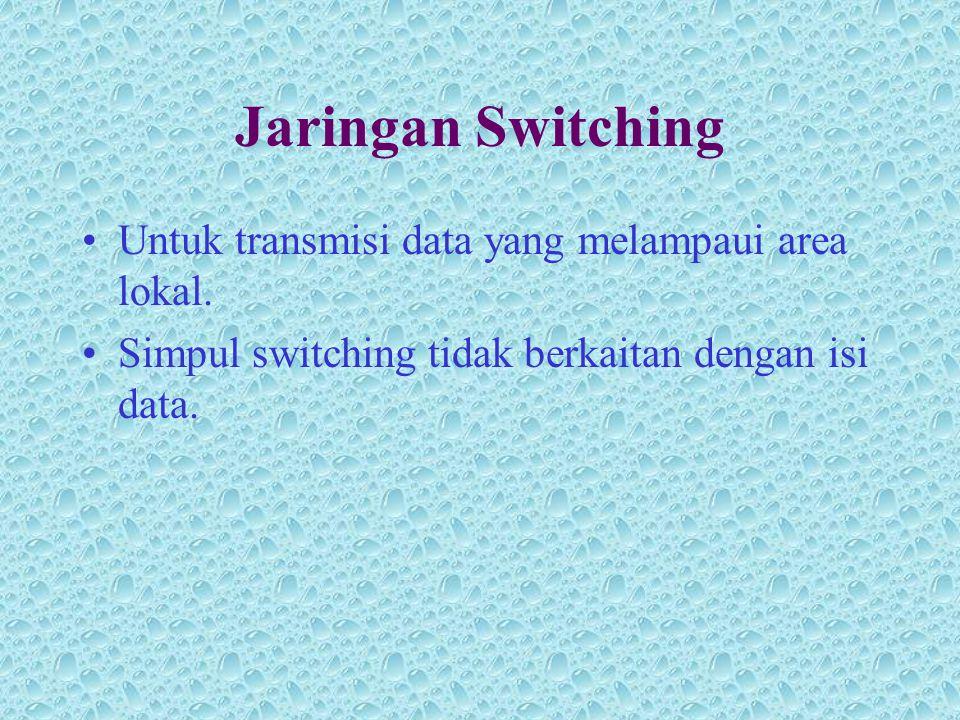 Jaringan Switching •Untuk transmisi data yang melampaui area lokal. •Simpul switching tidak berkaitan dengan isi data.