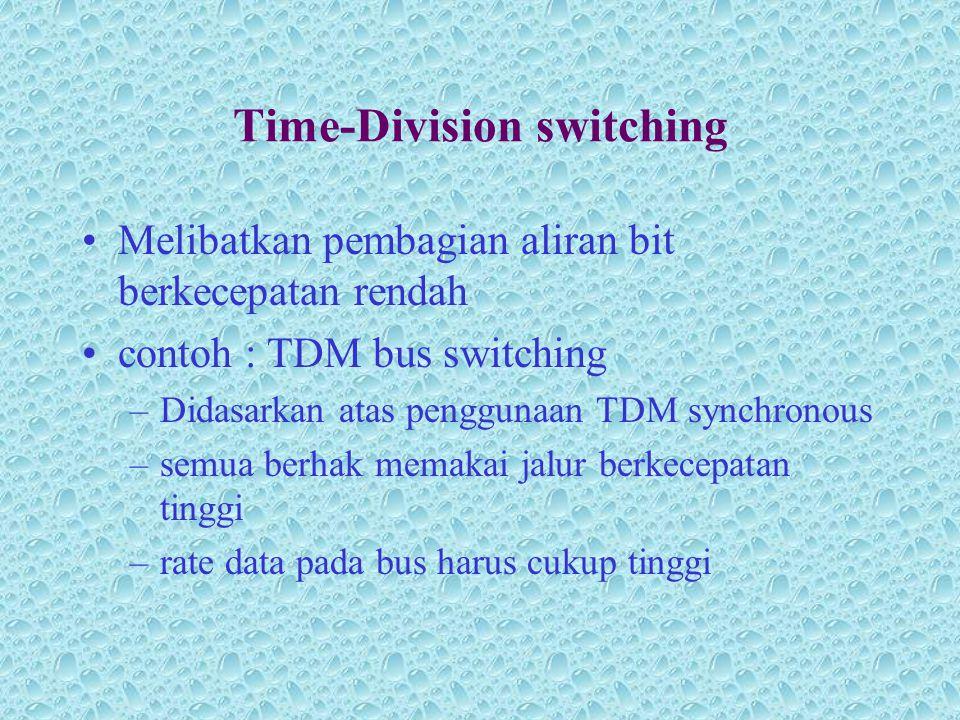 Time-Division switching •Melibatkan pembagian aliran bit berkecepatan rendah •contoh : TDM bus switching –Didasarkan atas penggunaan TDM synchronous –