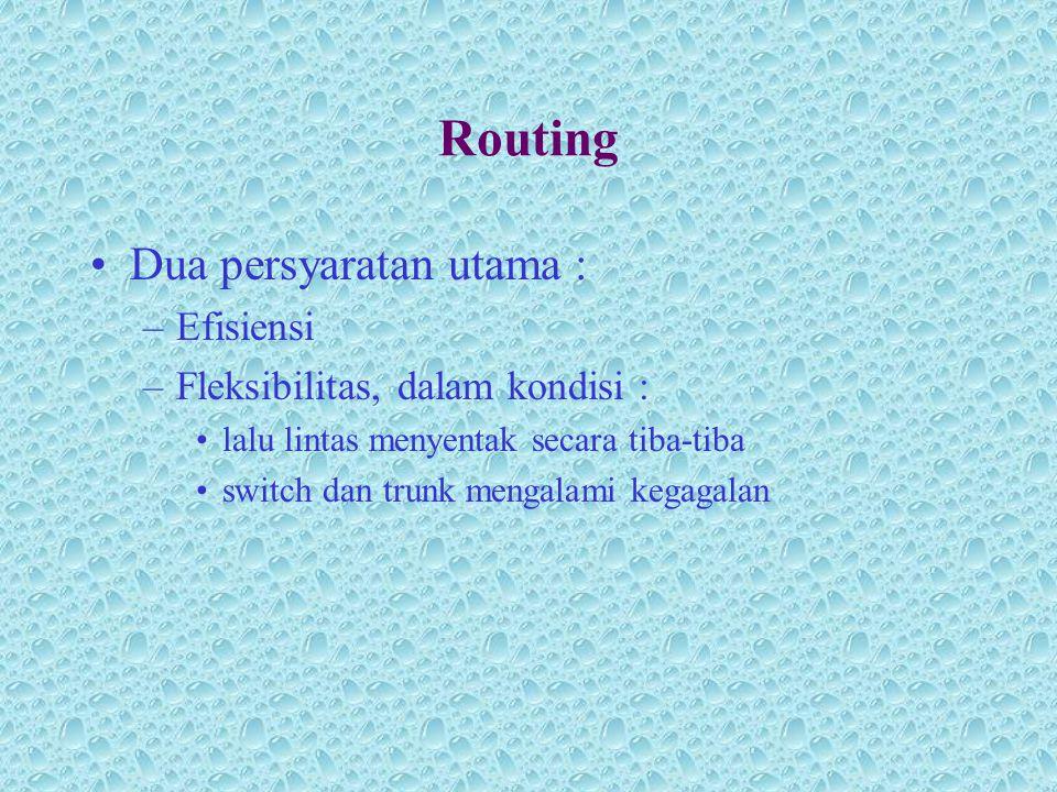 Routing •Dua persyaratan utama : –Efisiensi –Fleksibilitas, dalam kondisi : •lalu lintas menyentak secara tiba-tiba •switch dan trunk mengalami kegaga