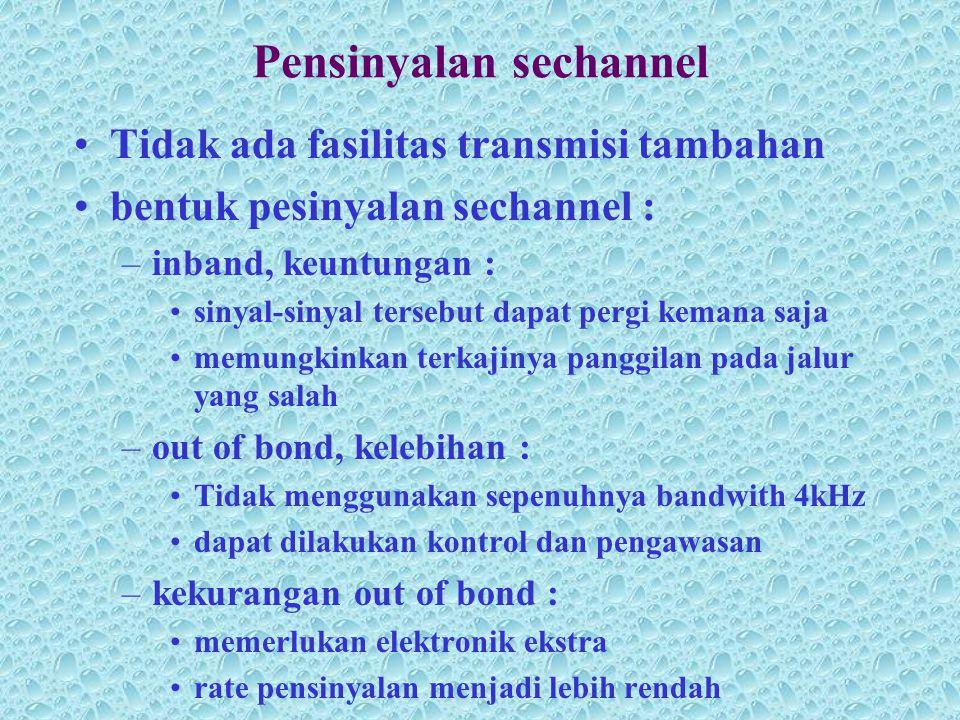 Pensinyalan sechannel •Tidak ada fasilitas transmisi tambahan •bentuk pesinyalan sechannel : –inband, keuntungan : •sinyal-sinyal tersebut dapat pergi