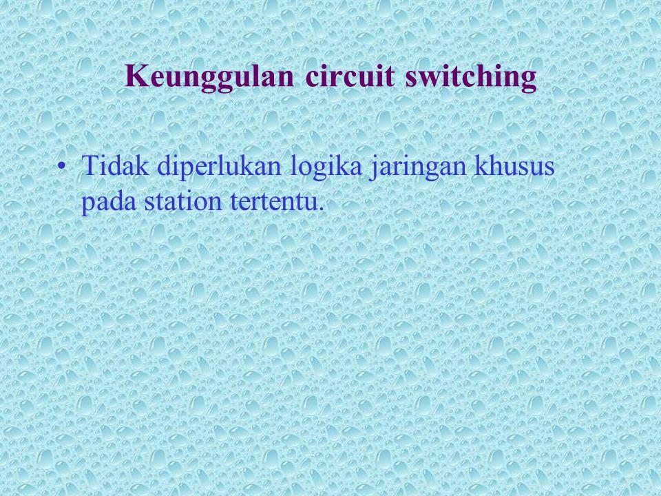 Keunggulan circuit switching •Tidak diperlukan logika jaringan khusus pada station tertentu.