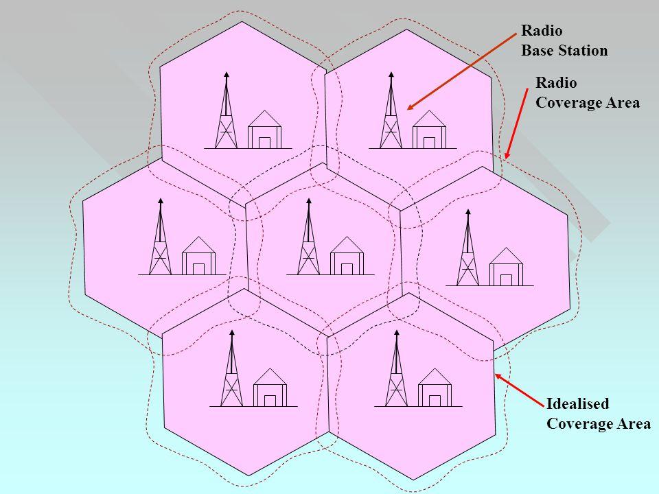 Fitur dari sistem IMT-2000 1.Dapat bekerja dengan semua sistem komunikasi.