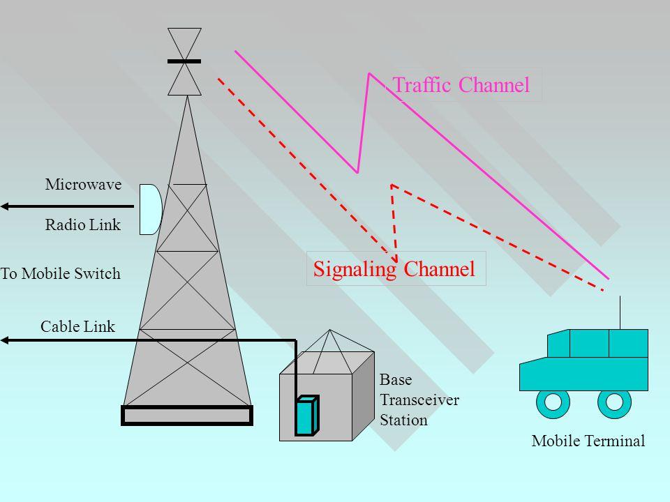 Layanan yang diberikan Mobile Satelllite Comm 1.Pengendara kendaraan internasional di Eropa / Amerika.