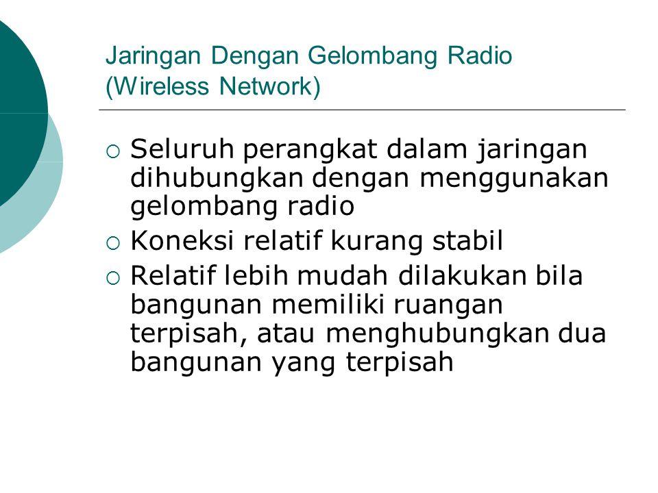 Jaringan Dengan Gelombang Radio (Wireless Network)  Seluruh perangkat dalam jaringan dihubungkan dengan menggunakan gelombang radio  Koneksi relatif kurang stabil  Relatif lebih mudah dilakukan bila bangunan memiliki ruangan terpisah, atau menghubungkan dua bangunan yang terpisah