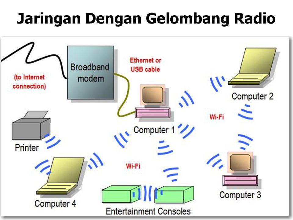 Jaringan Dengan Gelombang Radio
