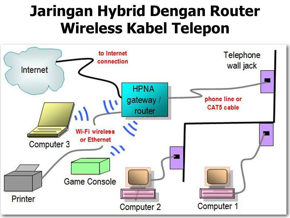 Jaringan Hybrid Dengan Router Wireless Kabel Telepon